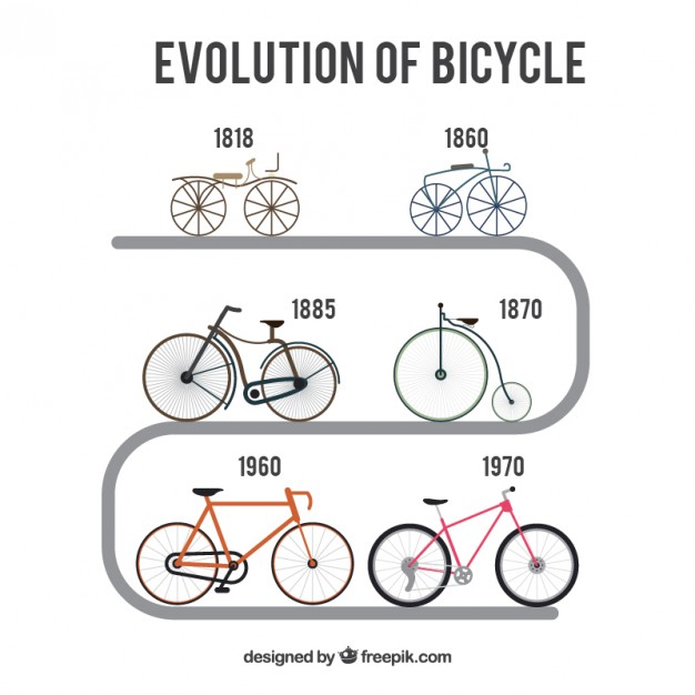 evolution-bicycle