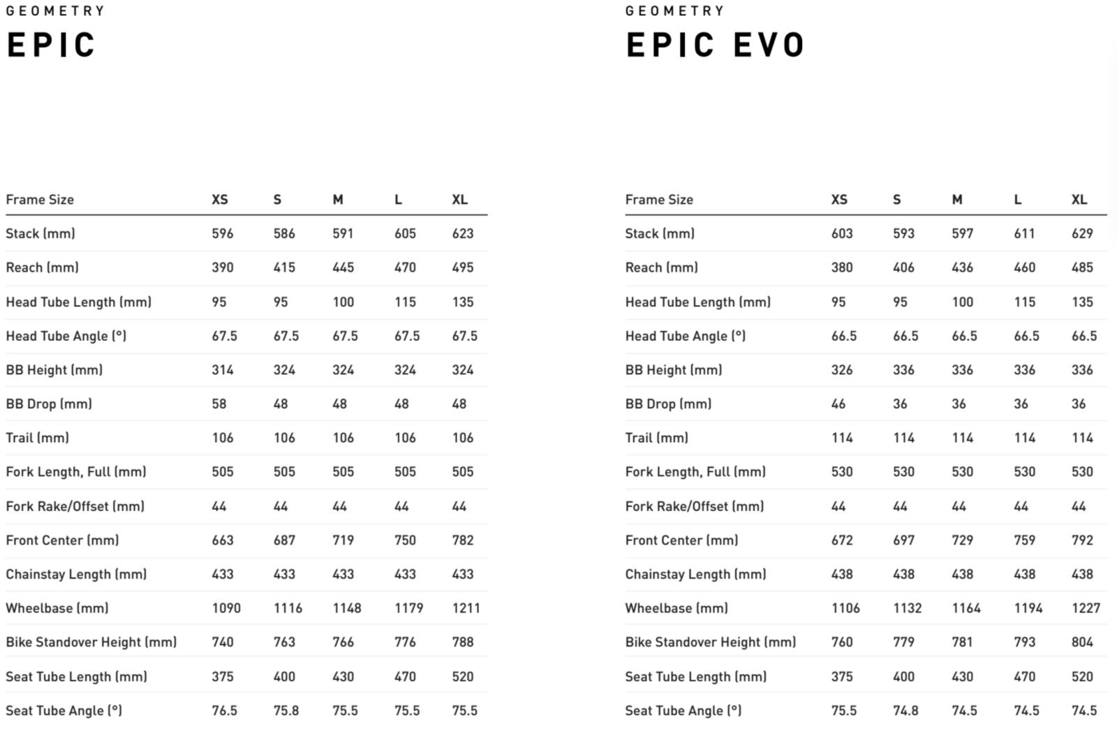 specialized-epic-evo-geo